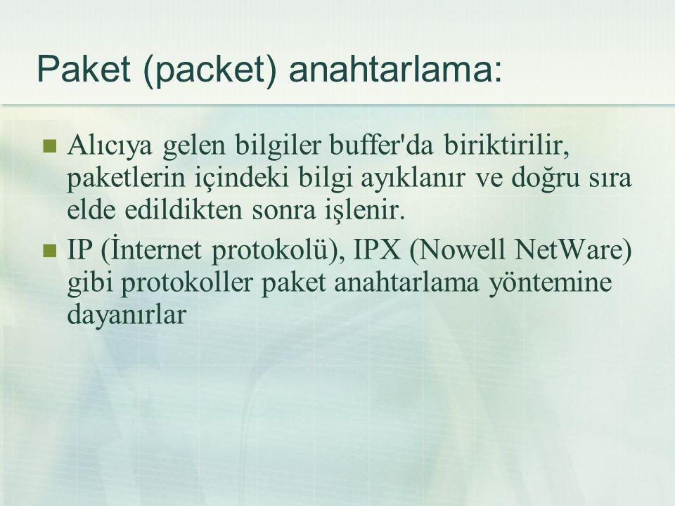 Paket (packet) anahtarlama: