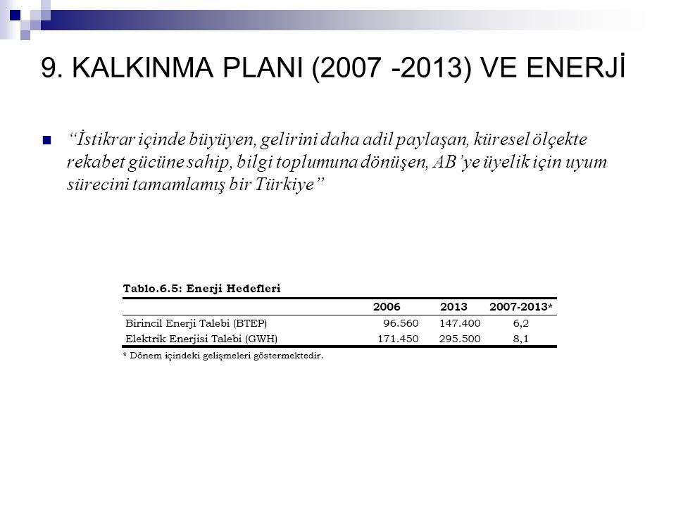 9. KALKINMA PLANI (2007 -2013) VE ENERJİ