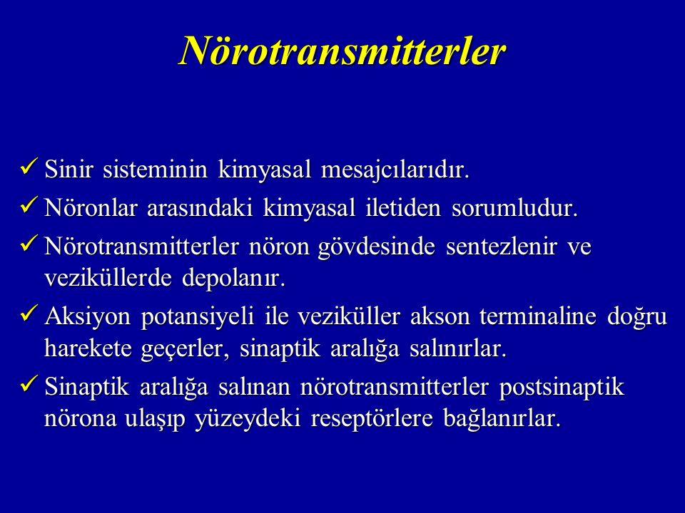 Nörotransmitterler Sinir sisteminin kimyasal mesajcılarıdır.