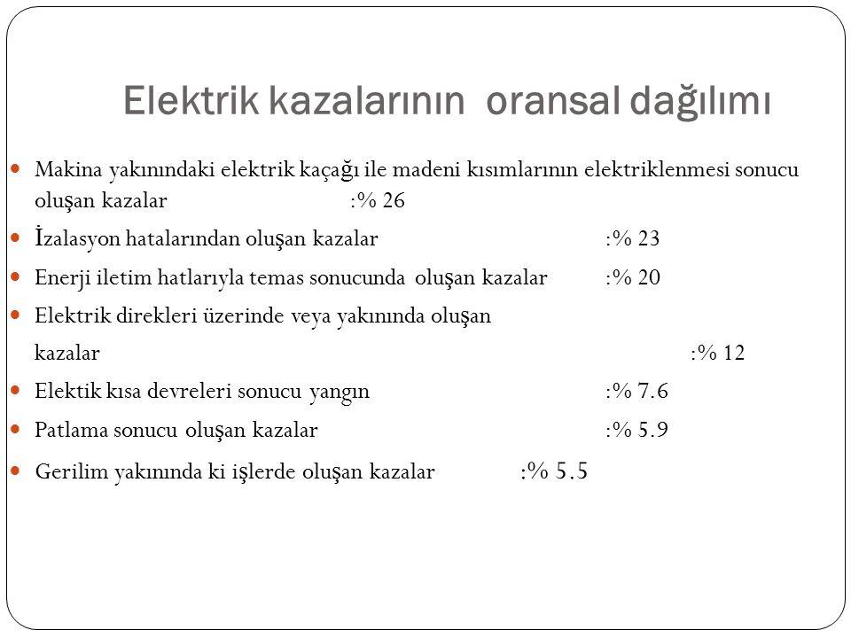 Elektrik kazalarının oransal dağılımı