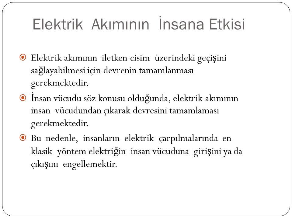 Elektrik Akımının İnsana Etkisi