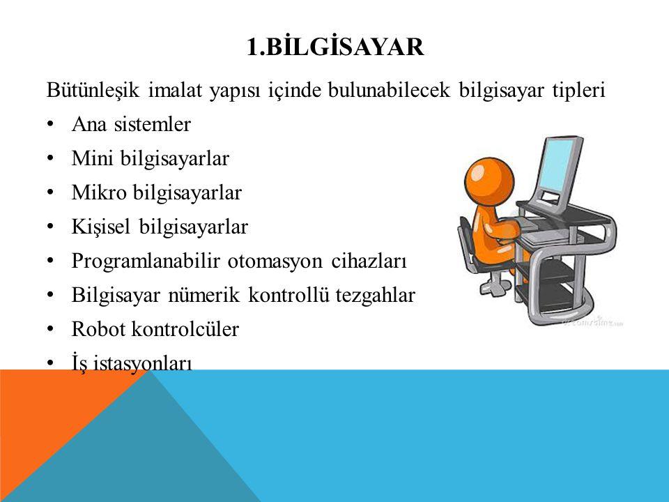 1.BİLGİSAYAR Bütünleşik imalat yapısı içinde bulunabilecek bilgisayar tipleri. Ana sistemler. Mini bilgisayarlar.