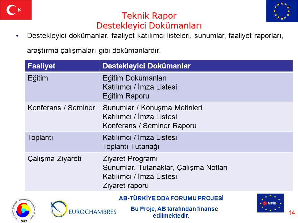 Teknik Rapor Destekleyici Dokümanları