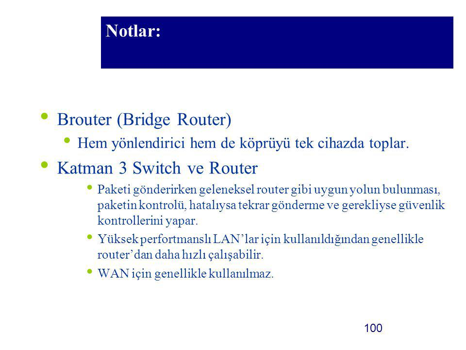 Brouter (Bridge Router) Katman 3 Switch ve Router