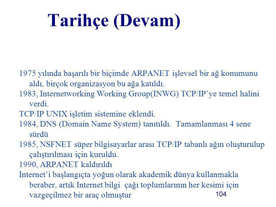 Tarihçe (Devam) 1975 yılında başarılı bir biçimde ARPANET işlevsel bir ağ konumunu aldı, birçok organizasyon bu ağa katıldı.