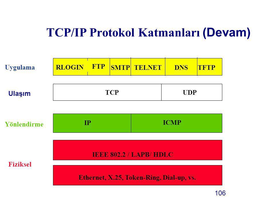TCP/IP Protokol Katmanları (Devam)