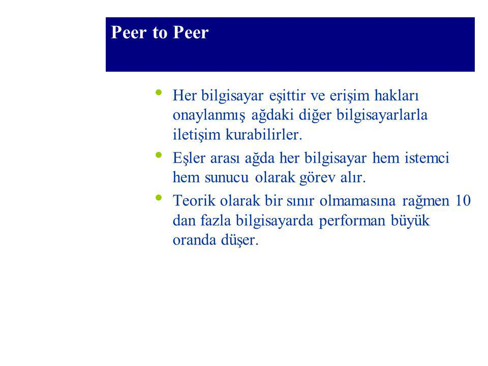 Peer to Peer Her bilgisayar eşittir ve erişim hakları onaylanmış ağdaki diğer bilgisayarlarla iletişim kurabilirler.