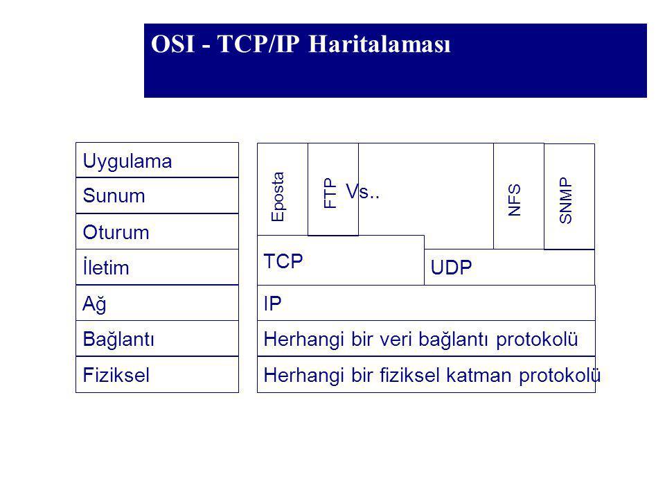 OSI - TCP/IP Haritalaması