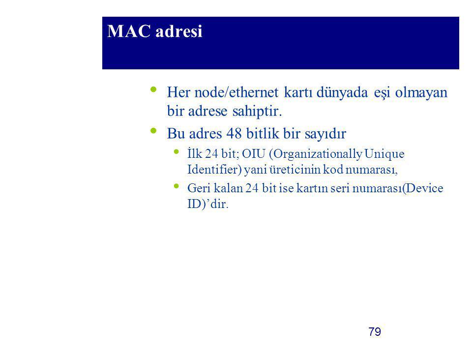 MAC adresi Her node/ethernet kartı dünyada eşi olmayan bir adrese sahiptir. Bu adres 48 bitlik bir sayıdır.