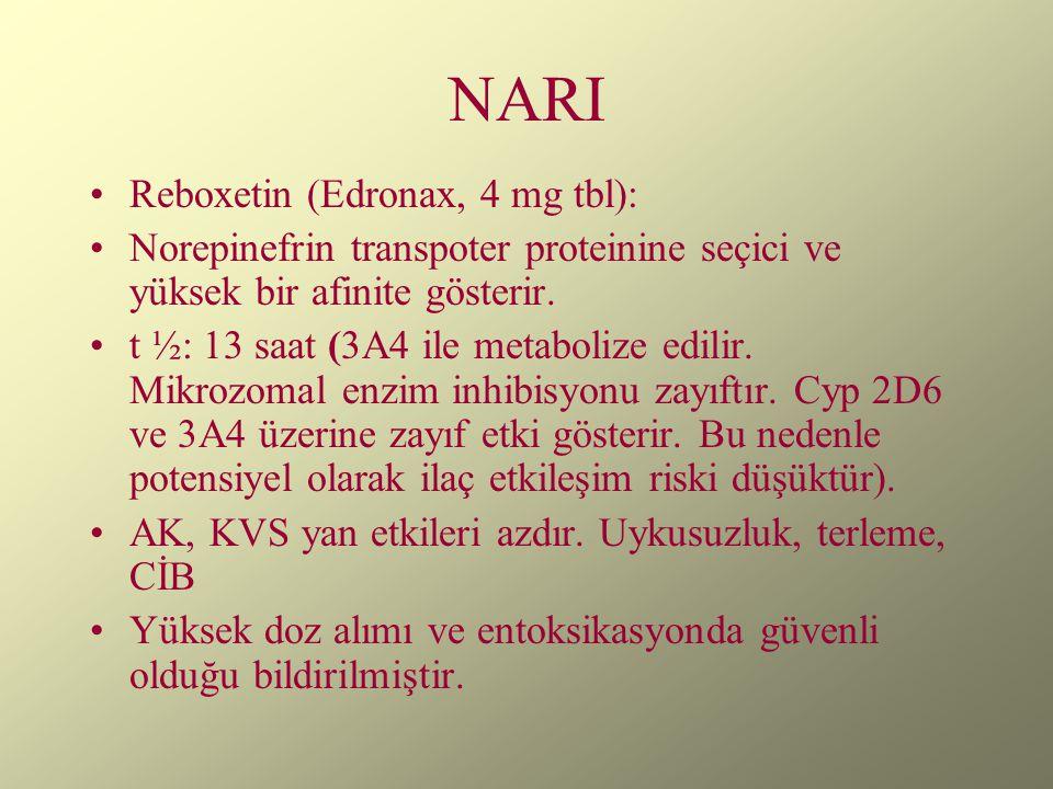 NARI Reboxetin (Edronax, 4 mg tbl):