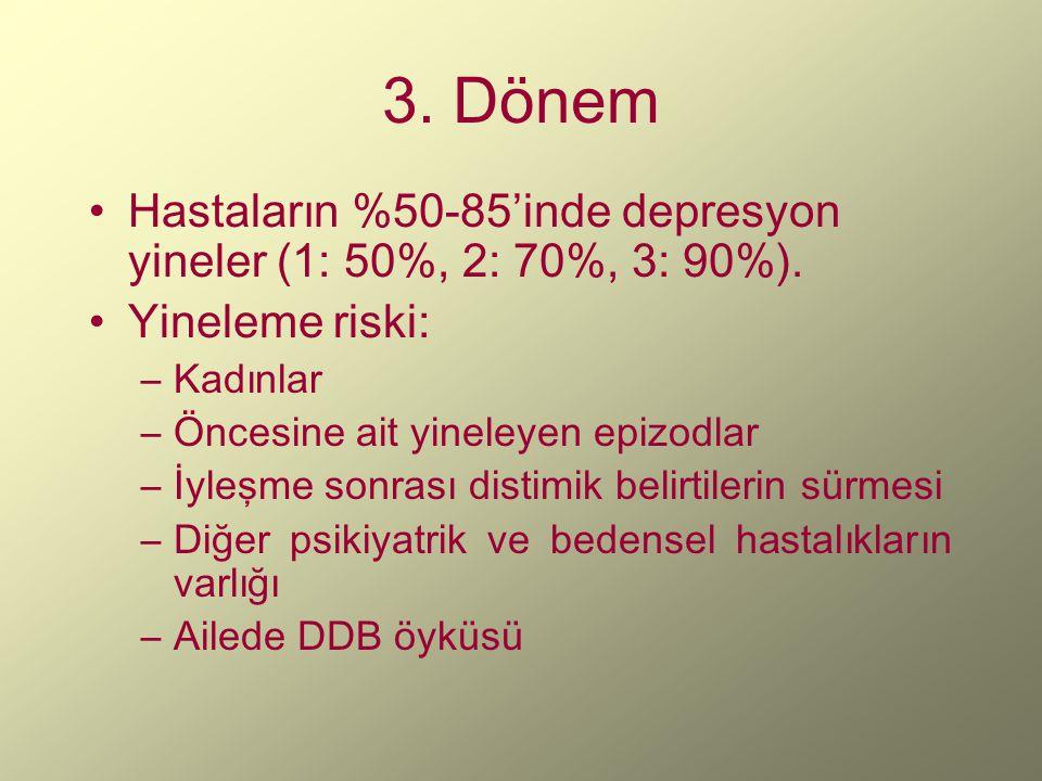 3. Dönem Hastaların %50-85'inde depresyon yineler (1: 50%, 2: 70%, 3: 90%). Yineleme riski: Kadınlar.