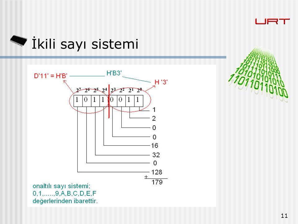 İkili sayı sistemi