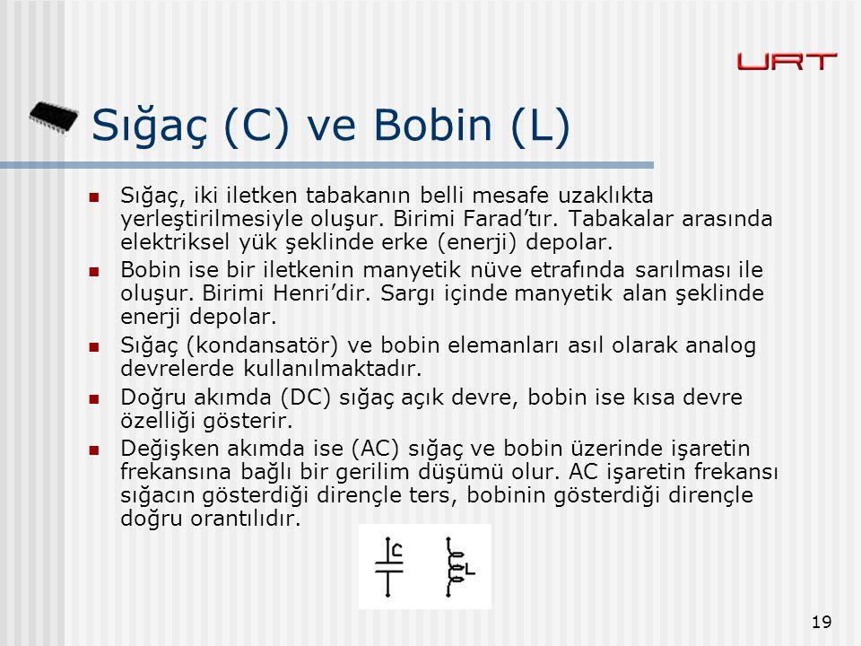 Sığaç (C) ve Bobin (L)