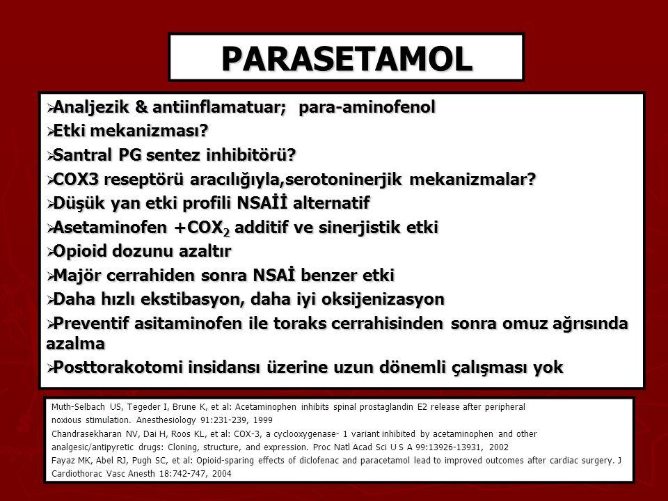 PARASETAMOL Analjezik & antiinflamatuar; para-aminofenol