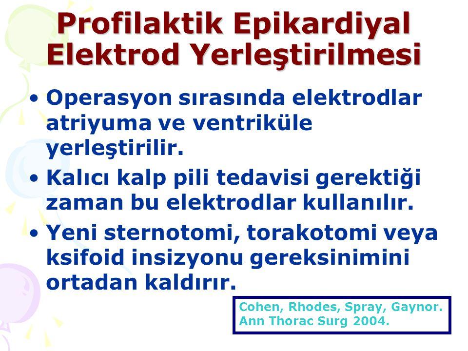 Profilaktik Epikardiyal Elektrod Yerleştirilmesi