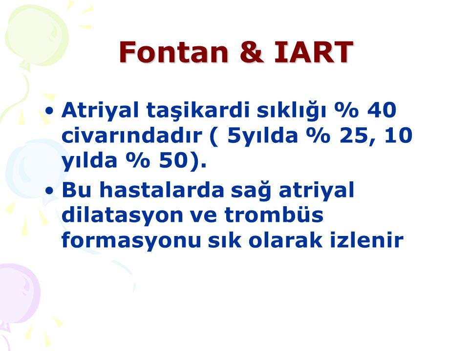 Fontan & IART Atriyal taşikardi sıklığı % 40 civarındadır ( 5yılda % 25, 10 yılda % 50).