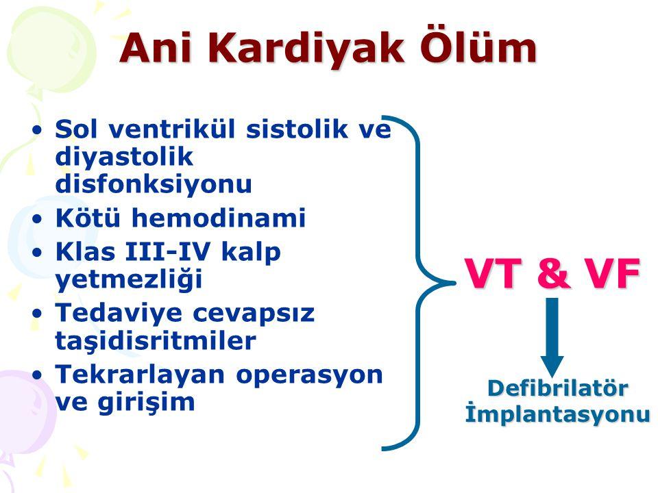 Ani Kardiyak Ölüm VT & VF