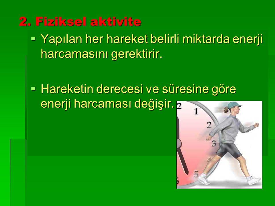 2. Fiziksel aktivite Yapılan her hareket belirli miktarda enerji harcamasını gerektirir.