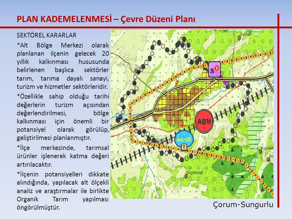 PLAN KADEMELENMESİ – Çevre Düzeni Planı