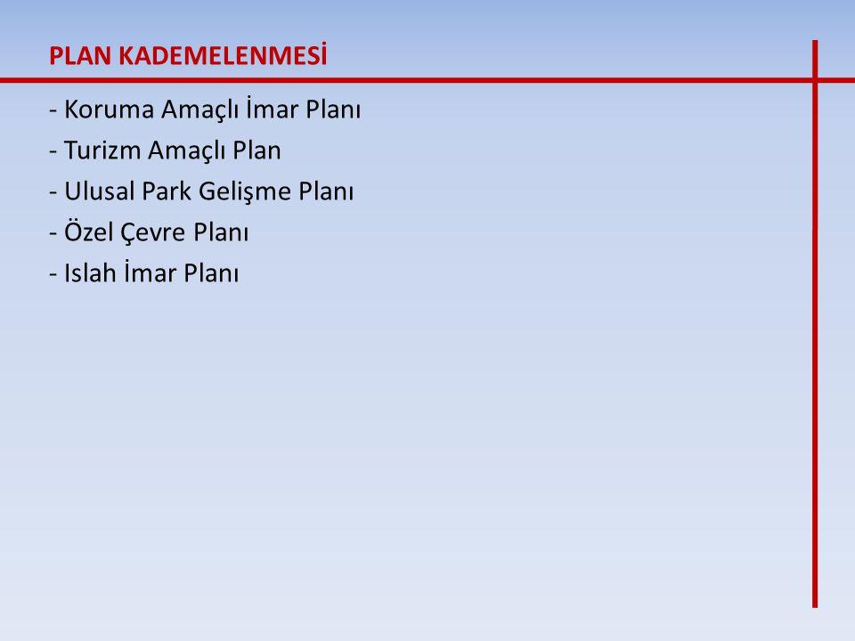 PLAN KADEMELENMESİ - Koruma Amaçlı İmar Planı. - Turizm Amaçlı Plan. - Ulusal Park Gelişme Planı.