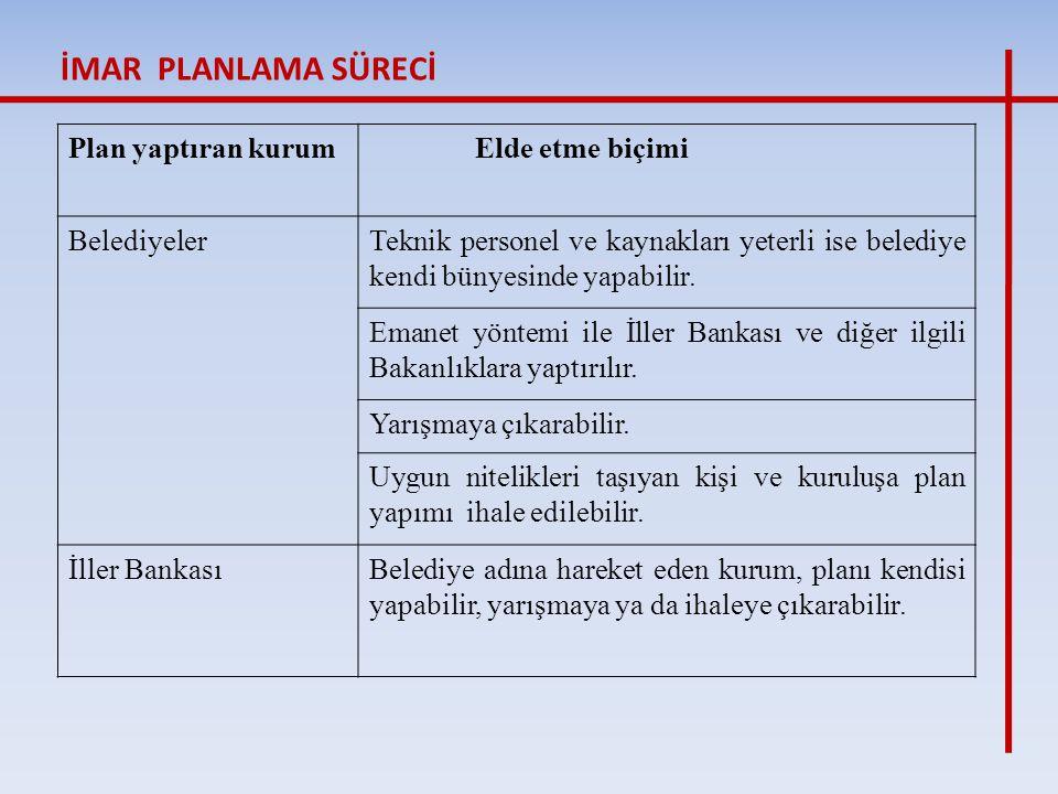 İMAR PLANLAMA SÜRECİ Plan yaptıran kurum Elde etme biçimi Belediyeler