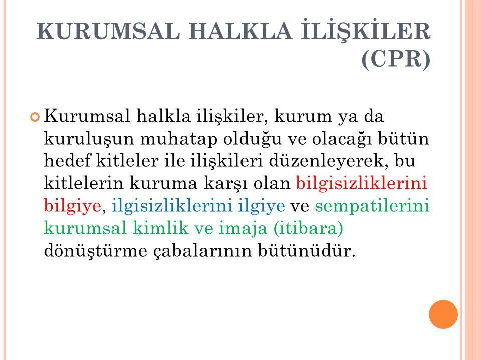 KURUMSAL HALKLA İLİŞKİLER (CPR)