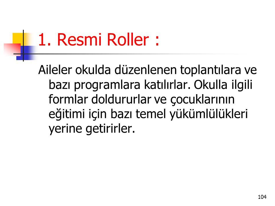1. Resmi Roller :