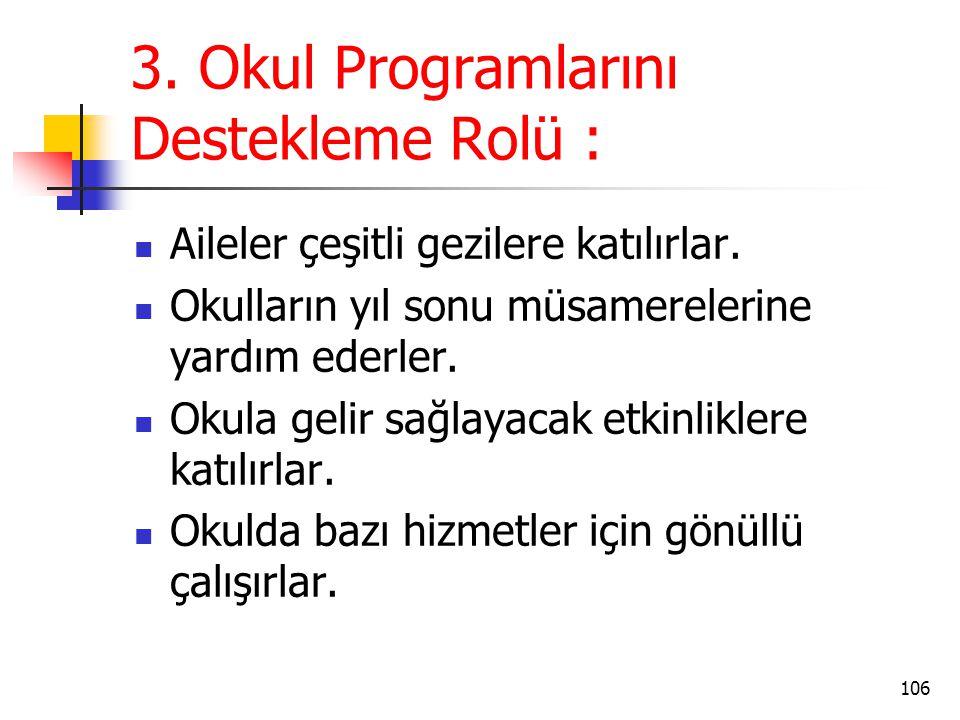 3. Okul Programlarını Destekleme Rolü :