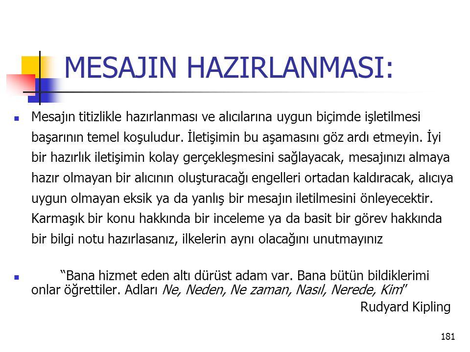 MESAJIN HAZIRLANMASI: