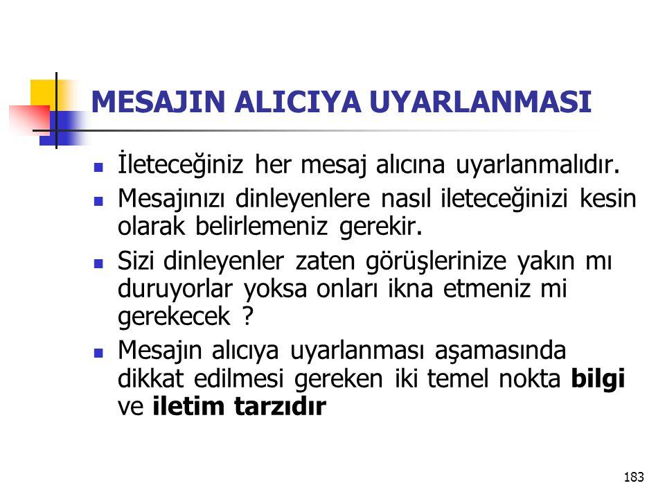MESAJIN ALICIYA UYARLANMASI