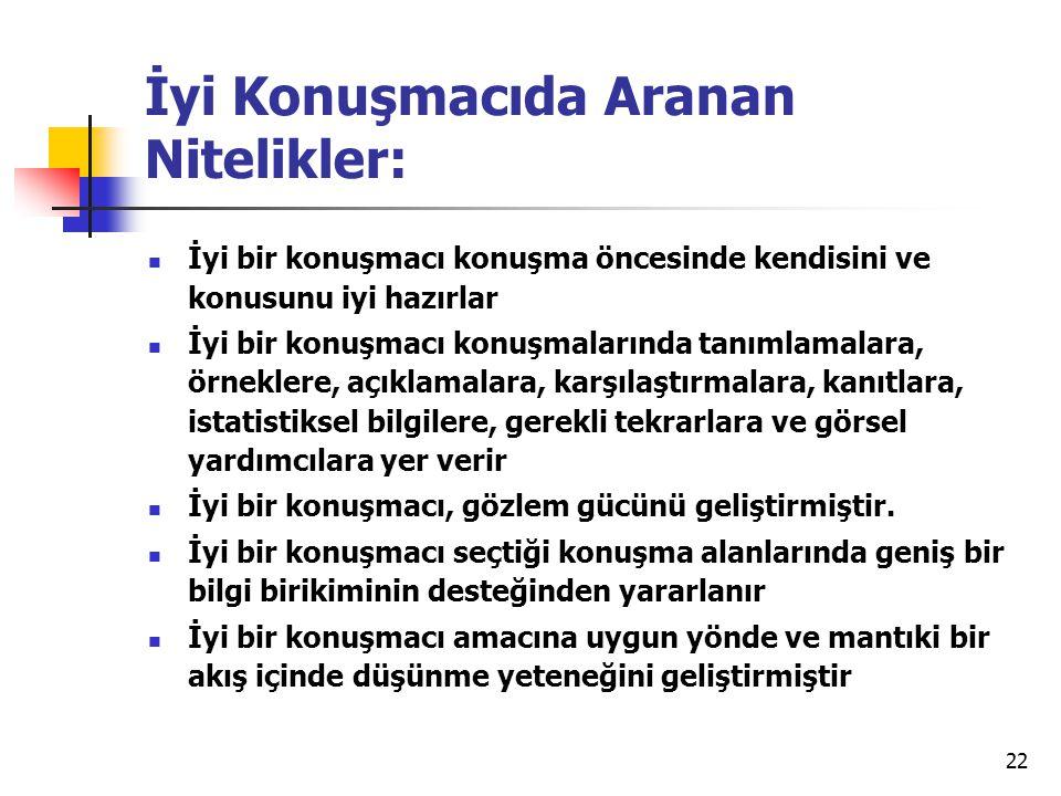 İyi Konuşmacıda Aranan Nitelikler: