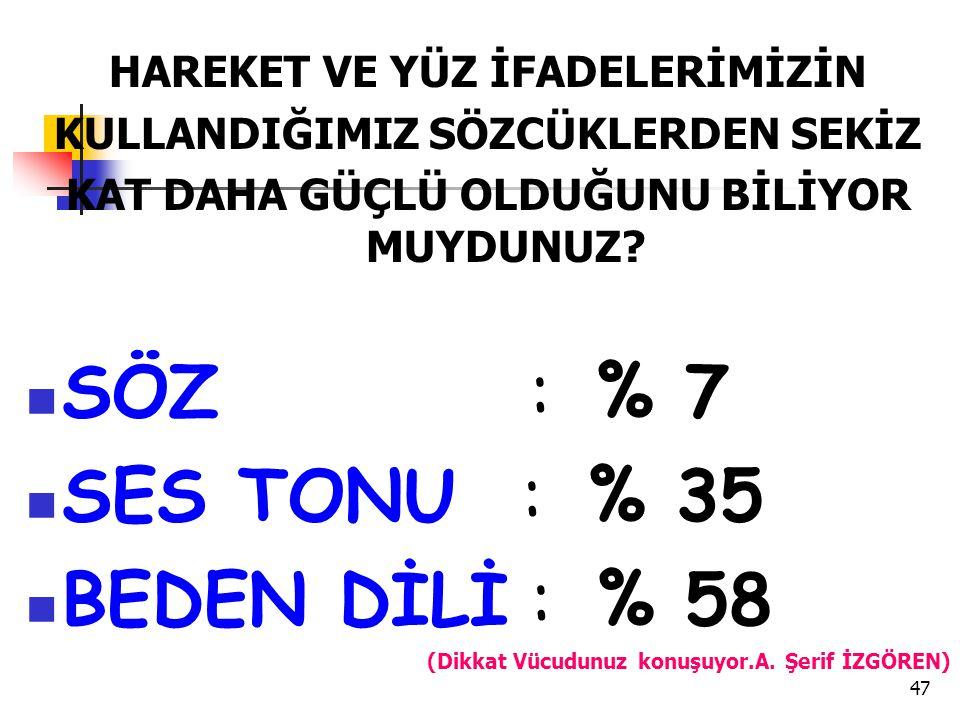 SÖZ : % 7 SES TONU : % 35 BEDEN DİLİ : % 58