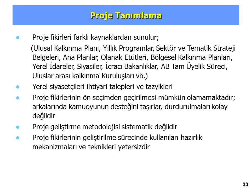 Proje Tanımlama Proje fikirleri farklı kaynaklardan sunulur;