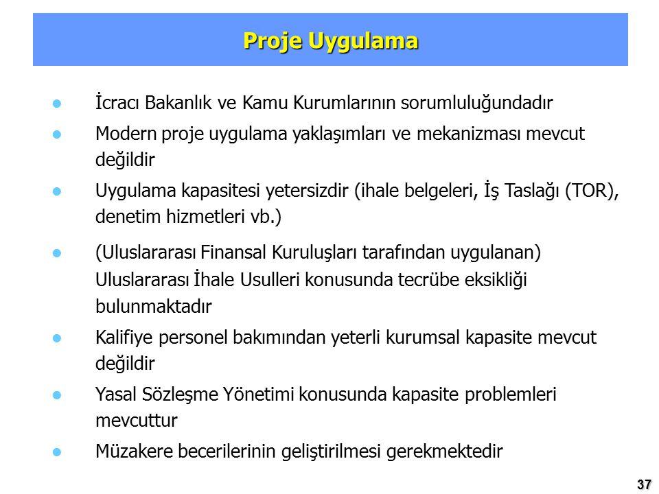 Proje Uygulama İcracı Bakanlık ve Kamu Kurumlarının sorumluluğundadır