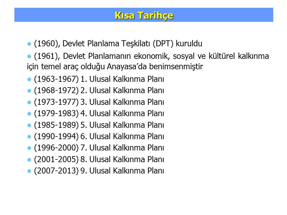 Kısa Tarihçe (1960), Devlet Planlama Teşkilatı (DPT) kuruldu.
