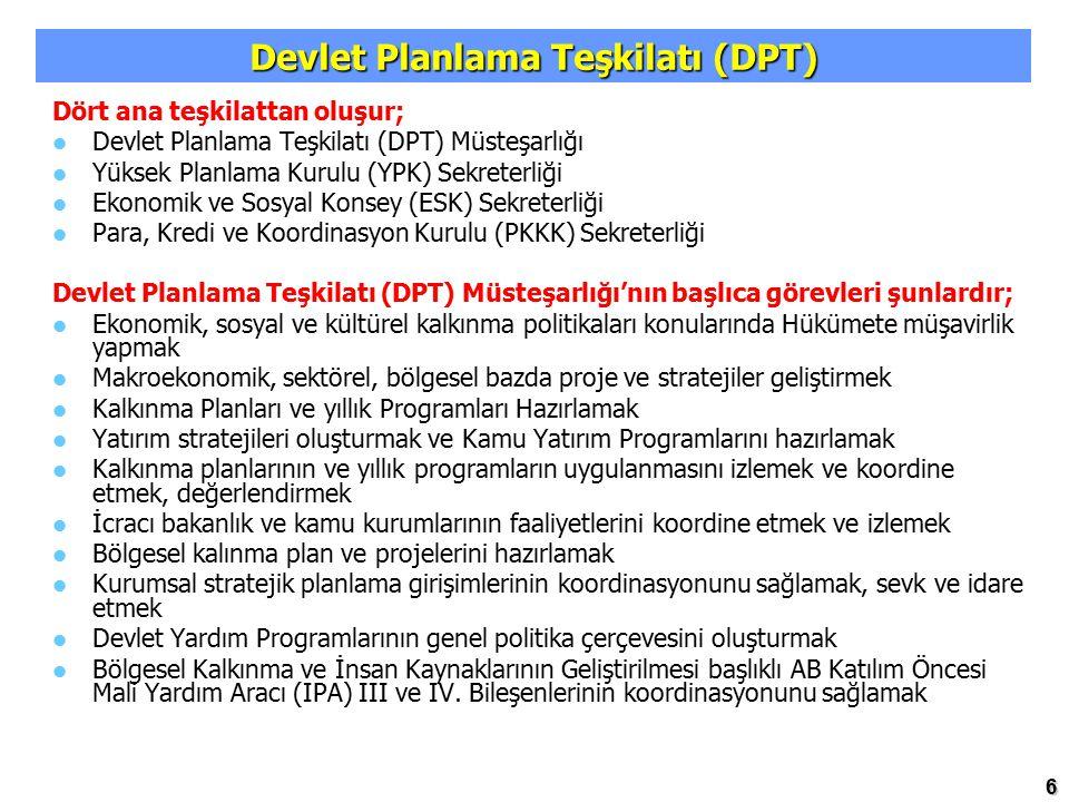 Devlet Planlama Teşkilatı (DPT)