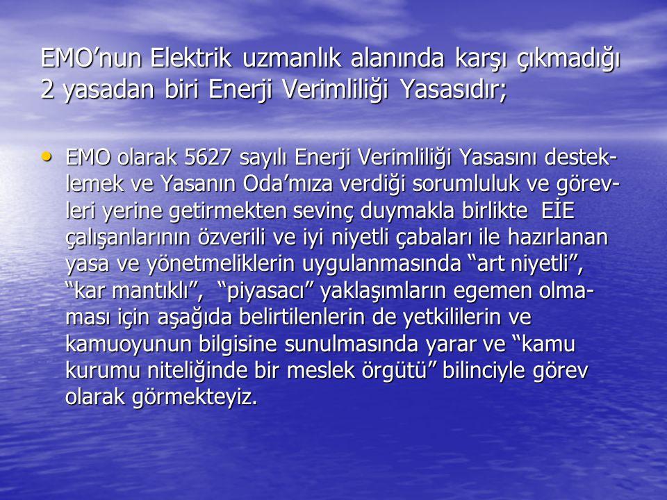 EMO'nun Elektrik uzmanlık alanında karşı çıkmadığı 2 yasadan biri Enerji Verimliliği Yasasıdır;