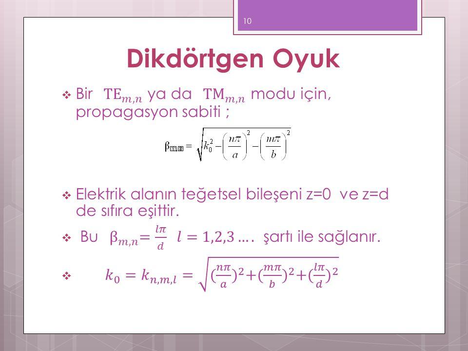Dikdörtgen Oyuk Bir TE 𝑚,𝑛 ya da TM 𝑚,𝑛 modu için, propagasyon sabiti ; Elektrik alanın teğetsel bileşeni z=0 ve z=d de sıfıra eşittir.