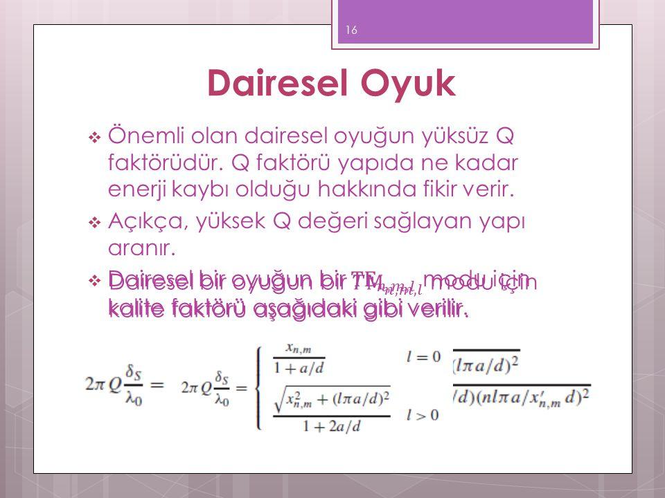 Dairesel Oyuk Önemli olan dairesel oyuğun yüksüz Q faktörüdür. Q faktörü yapıda ne kadar enerji kaybı olduğu hakkında fikir verir.