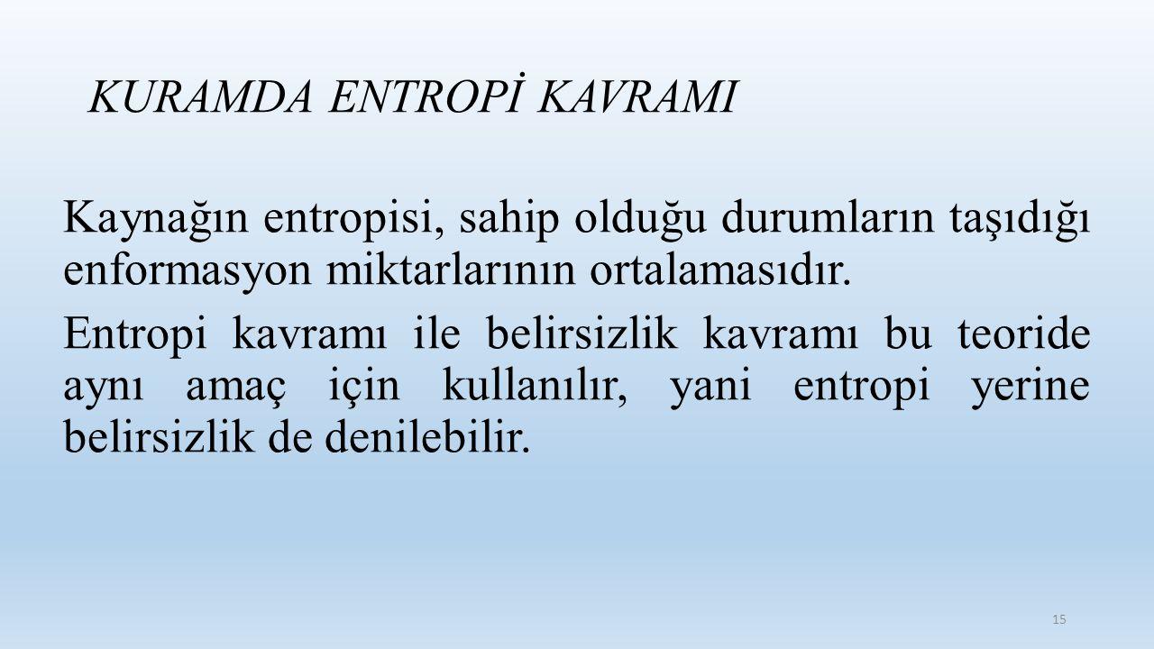 KURAMDA ENTROPİ KAVRAMI