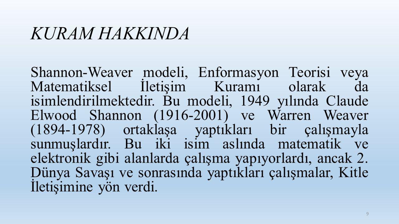KURAM HAKKINDA