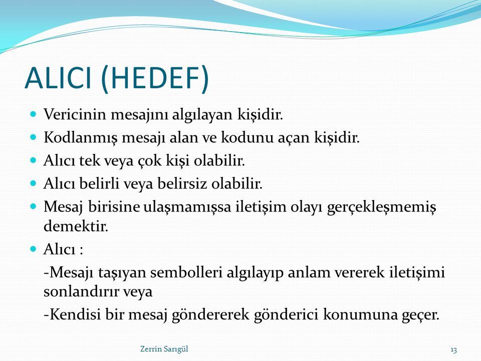ALICI (HEDEF) Vericinin mesajını algılayan kişidir.