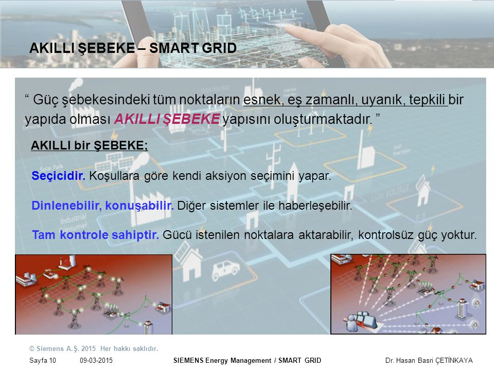 AKILLI ŞEBEKE – SMART GRID