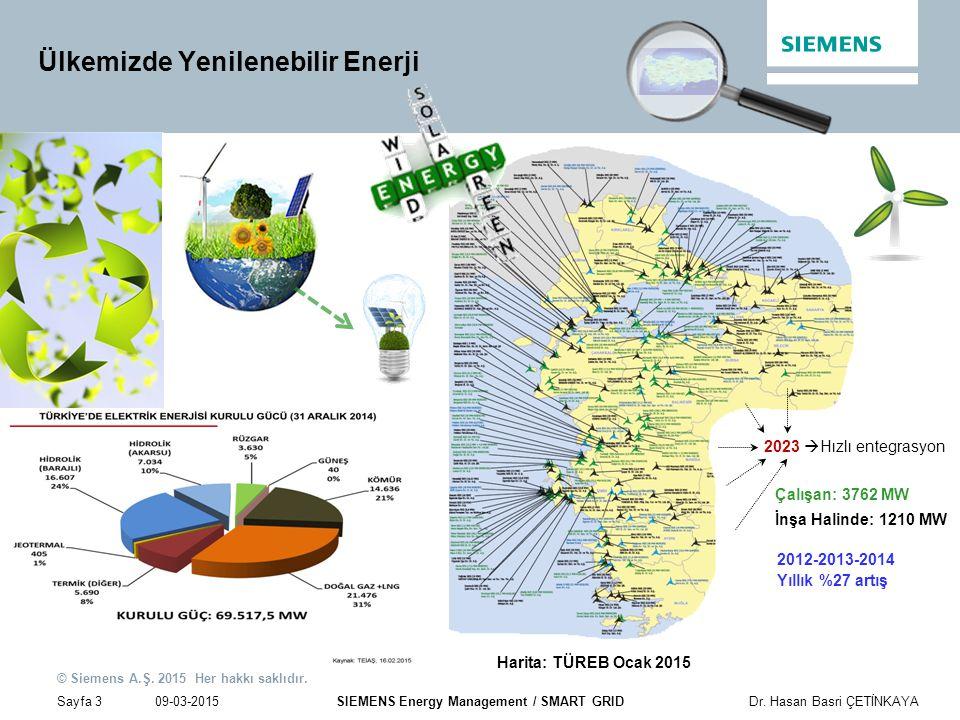 Ülkemizde Yenilenebilir Enerji