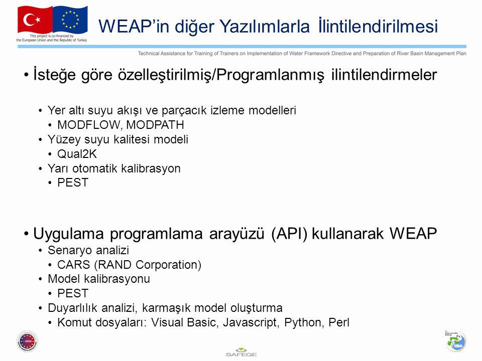 WEAP'in diğer Yazılımlarla İlintilendirilmesi