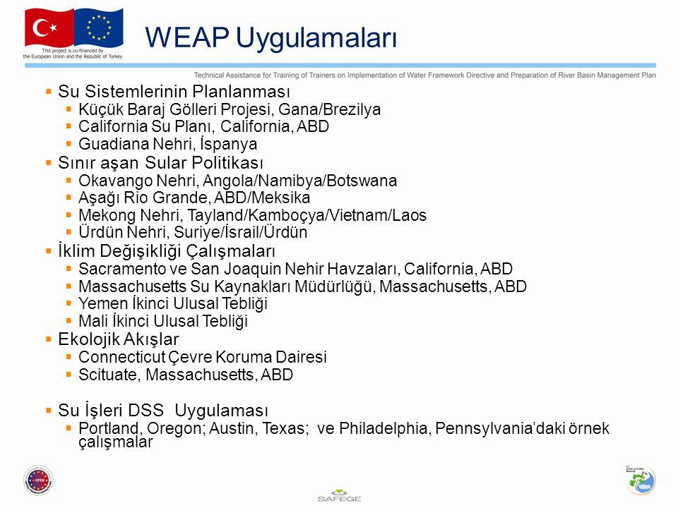 WEAP Uygulamaları Su Sistemlerinin Planlanması