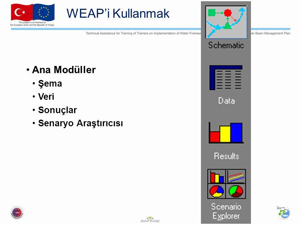 WEAP'i Kullanmak Ana Modüller Şema Veri Sonuçlar Senaryo Araştırıcısı