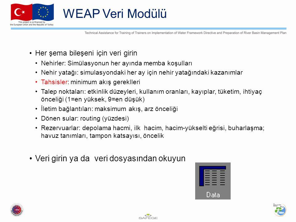 WEAP Veri Modülü Veri girin ya da veri dosyasından okuyun