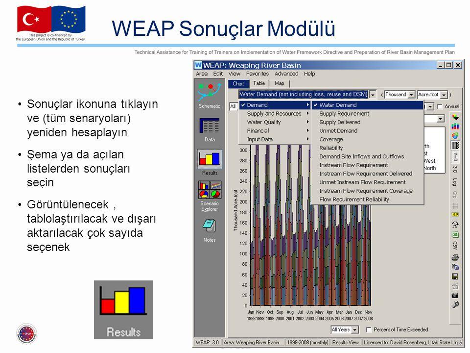 WEAP Sonuçlar Modülü Sonuçlar ikonuna tıklayın ve (tüm senaryoları) yeniden hesaplayın. Şema ya da açılan listelerden sonuçları seçin.