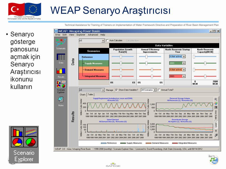 WEAP Senaryo Araştırıcısı